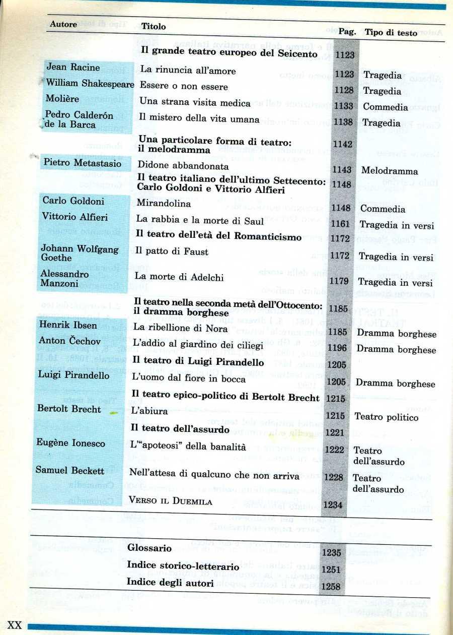 roncoroni1052