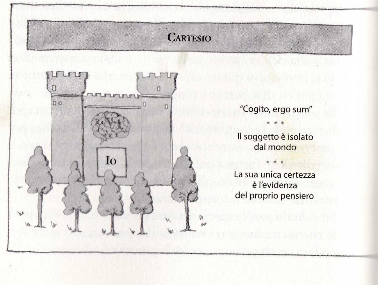 CARTESIO DILTHEY1607
